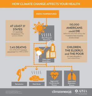 climate-change-temps